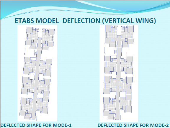 Etabs Modeling Examples